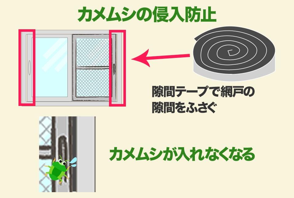 隙間 網戸 の 網戸には方向がある!左右を間違えると虫が入ってきます