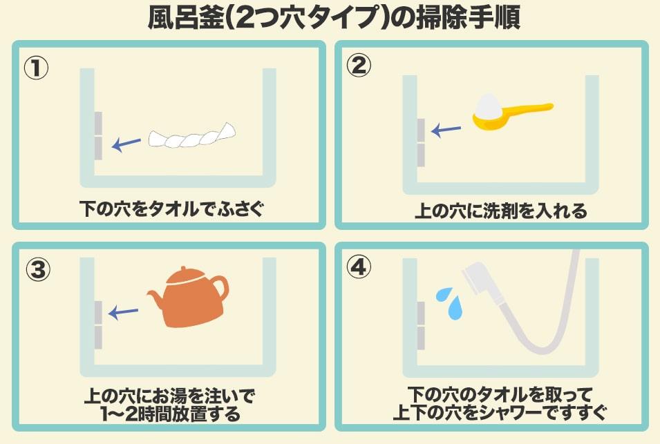 風呂 配管 洗浄