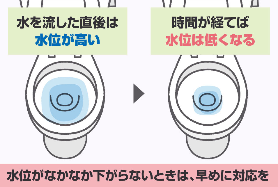 た トイレ 時 詰まっ が トイレやシンクが詰まった時に、自力で解決する4つの方法