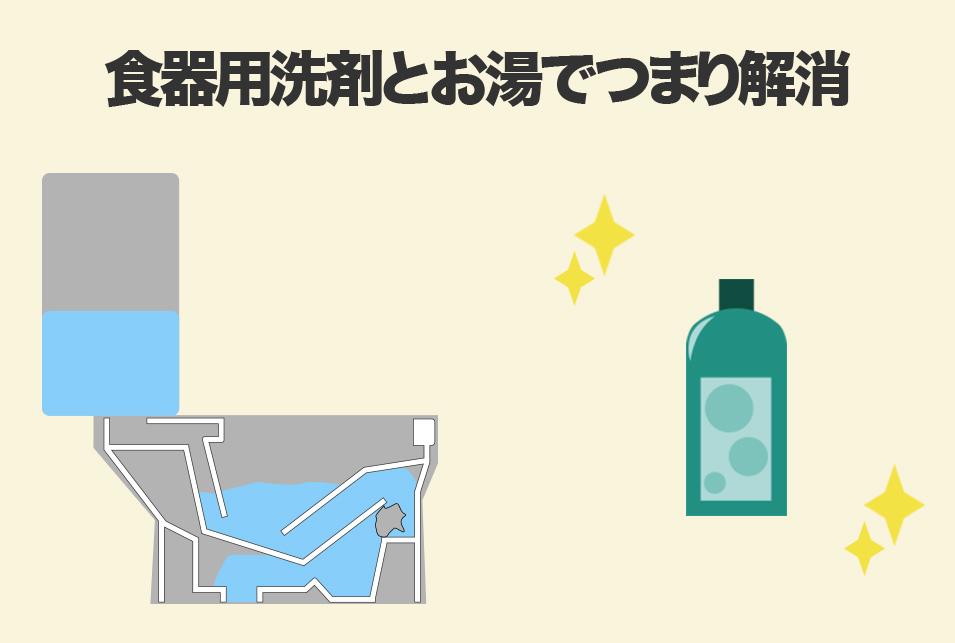 トイレのつまり 食器用洗剤