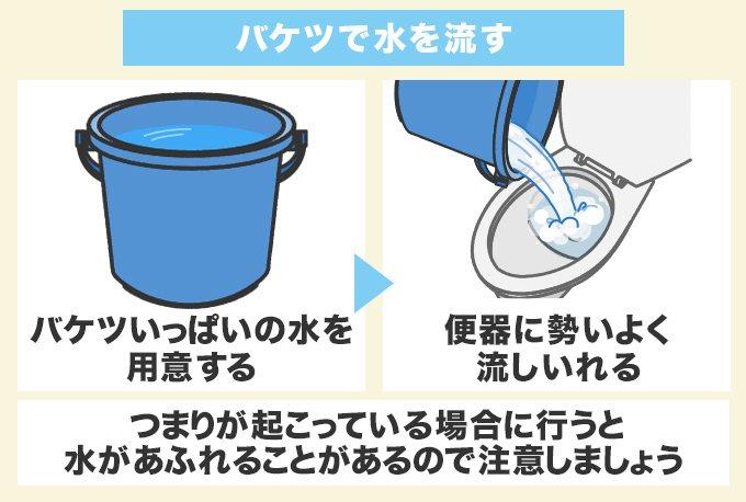 水 なくなる トイレ
