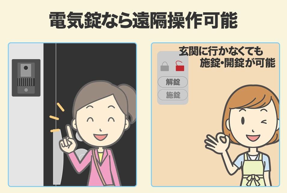 電子錠と電気錠の違いとは?取り付け方法からトラブルの内容まで解説 | 生活救急車